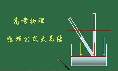 高考物理公式大总结